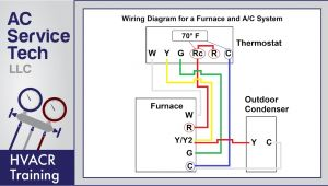 Gas Fireplace thermostat Wiring Diagram Gas Furnace Wiring Diagram Blog Wiring Diagram