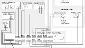 Gas Interlock System Wiring Diagram the Hall A Wire Chamber Gas System Ops Manual
