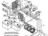 Gas Powered Golf Cart Wiring Diagram 15 Best Cart Images Ezgo Golf Cart Electric Golf Cart
