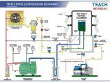 Gast Vacuum Pump Wiring Diagram Pin by Student On Cooling with Images Refrigeration and
