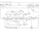 Ge 5kcp39pg Wiring Diagram Modellierung Und Simulation Des Dynamischen Verhaltens Von