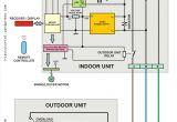 Ge Ac Motor Wiring Diagrams General Wiring Diagram Schema Diagram Database