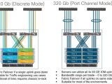 Ge Telligence Wiring Diagram Flashstack Data Center with Citrix Xendesktop 7 15 and Vmware