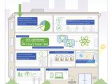 Ge Telligence Wiring Diagram Monitor Lighting and Hvac with Integrated Controls Retrofit