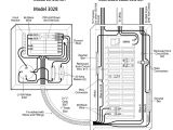 Generac 22kw Wiring Diagram Generac Wiring Harness Wiring Diagram