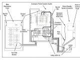 Generac Standby Generator Wiring Diagram Generac ats Wiring Diagram Wiring Diagram