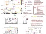 Generator Panel Wiring Diagram Sub Panel Wiring Diagram Unique How to Install An Electrical