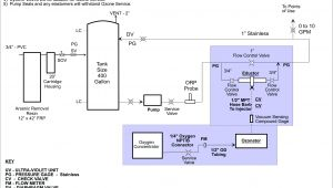 Generator Wiring Diagram and Electrical Schematics Bargman Wiring Diagram Wiring Diagram