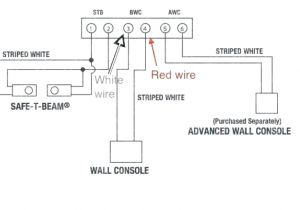 Genie Garage Door Wiring Diagram Old Genie Garage Door Opener Wiring Diagram Wiring Diagram Db