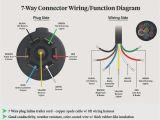 Gm 7 Pin Trailer Wiring Diagram 7 Pin Trailer Plug Wiring Diagram for Chevy Trucks Fokus