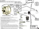Gm Single Wire Alternator Wiring Diagram ford Single Wire Alternator Wiring Diagram Blog Wiring Diagram