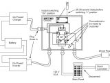 Go Power Transfer Switch Wiring Diagram Bg 0677 30 Rv Panel Wiring Diagram Wiring Diagram