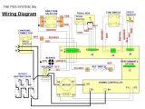 Golf Cart Battery Wiring Diagram Ez Go Ezgo Golf Wiring Diagram Wiring Diagram Mega