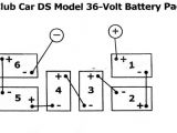 Golf Cart Battery Wiring Diagram Wiring Diagram 36 Volt Battery Charger Online Manuual Of Wiring