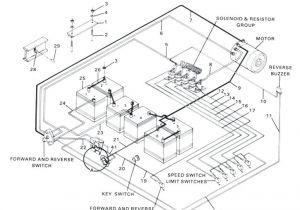 Golf Cart Wiring Diagram Wiring Diagram 36v Wiring Diagrams Ments