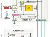 Goodman Ac Unit Wiring Diagram Unique Loop Wiring Diagrams Diagram Wiringdiagram