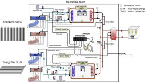 Ground source Heat Pump Wiring Diagram Heating Performance Characteristics Of the Ground source