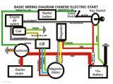Gy6 50cc Wiring Diagram Tao Tao Gy6 Wiring Diagram Wiring Diagram