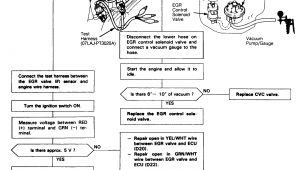 H22a4 Wiring Harness Diagram H22a4 Wiring Harness Diagram Lovely B18b1 Wiring Diagram Collection