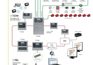 Hardwired Smoke Detector Wiring Diagram Fire Alarm Wiring Diagram for A B Diagram Base Website A B