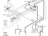Harley Davidson Golf Cart Wiring Diagram Car Gas Wiring Diagram Wiring Diagram