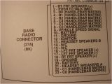 Harley Davidson Radio Wiring Harness Diagram Harley Radio Wiring Wiring Diagram Name
