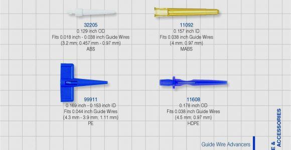 Harley Wiring Diagrams Simple Download 2005 Harley Davidson Fuse Box Location