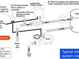 Hayward Aqua Rite Wiring Diagram Best Salt Water Generator Automatic Chlorinator