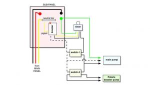 Hayward Super Pump Wiring Diagram 115v Super Pump Wiring Diagram Wiring Diagram Centre