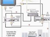 Hdmi Plug Wiring Diagram System Diagram Likewise Direct Tv with Hdmi Cables Hook Up Diagram