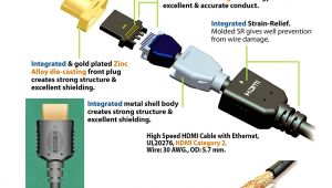 Hdmi to S Video Wiring Diagram Hdmi to Av Wire Diagram Pro Wiring Diagram
