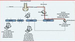 Headlight Dimmer Switch Wiring Diagram Dimmer Switch Wiring for Old Car Home Wiring Diagram