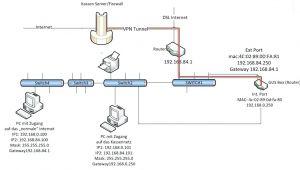 Headset Wiring Diagram Pc Headset Mic Wiring Diagram Wiring Diagrams Lol