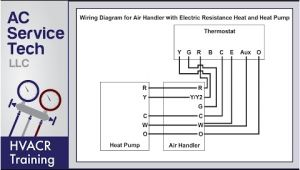 Heater thermostat Wiring Diagram Basic thermostat Wiring Wiring Diagram Sys