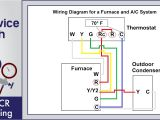 Heater thermostat Wiring Diagram Bryant Electric Furnace thermostat Wiring Color Code for