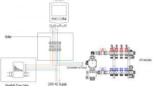 Heatmiser Uh3 Wiring Diagram Wet Underfloor Heating Wiring Diagram Wiring Library