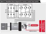 Heidenhain Encoder Wiring Diagram Encoders Resolvers for Motor Control Mouser