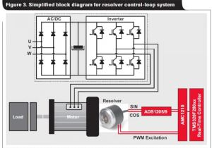 Heidenhain Encoder Wiring Diagram Encoders Resolvers for Motor Control Mouser