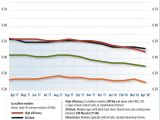 Hes Door Strike Wiring Diagram Module Price Index Pv Magazine International