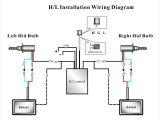 Hid Proximity Card Reader Wiring Diagram Hid Wiring Schematic Wiring Diagram Database