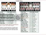 Hkr 10c Wiring Diagram Jeep Patriot Stereo Wiring Diagram Home forward Radio 2012 6 2