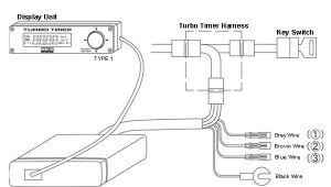 Hks Type 1 Turbo Timer Wiring Diagram Buy Hks Type 0 Turbo Timer Volt Meter 41001 Ak009