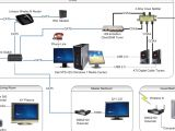Home Ethernet Wiring Diagram Home Ethernet Wiring Box Wiring Diagram User