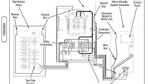 Home Generator Transfer Switch Wiring Diagram Wiring Diagram for Generac Generator Wiring Diagram Article Review