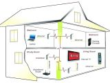 Home Network Wiring Diagram Ethernet Cable Wiring House Wiring Diagram Database