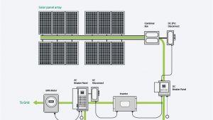 Home solar System Wiring Diagram solar Panel Grid Tie Wiring Diagram Sample