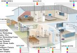 Home sound System Wiring Diagram How to Choose Best Wiring System for Your Home Rallison