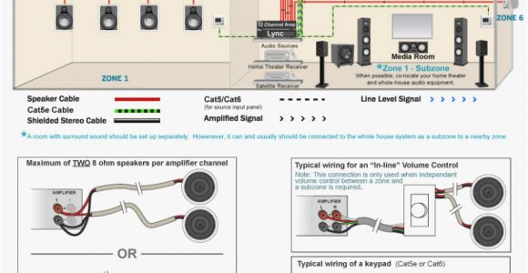 Home sound System Wiring Diagram whole House Audio System Wiring Diagram Wiring Diagram