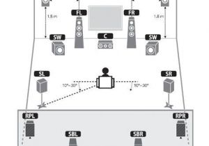 Home theater Projector Wiring Diagram why Buy Home theater Kits Small Home theaters Home