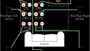 Home theater Speaker Wiring Diagram Optimal Home theater Wiring Wiring Diagram Basic